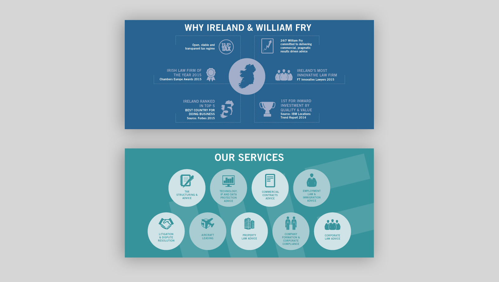 william fry infographics design