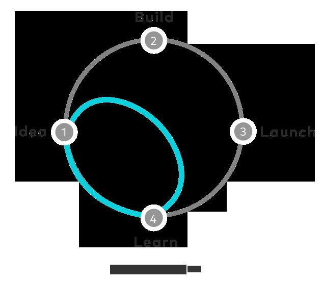sprint-diagram-2